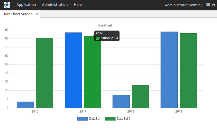 Building interactive charts with Chart js - Community How To's